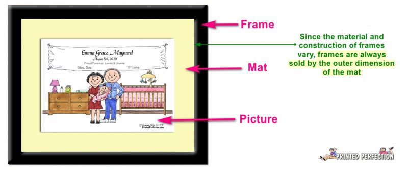 frame, mat, picture measurements